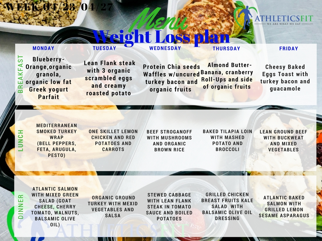Lose some belly fat in a day